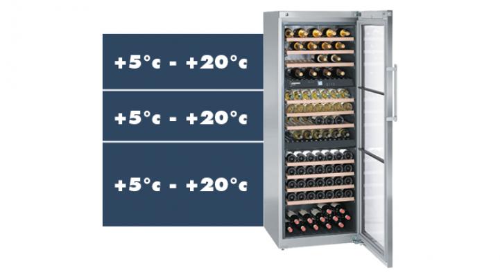 a wine storage cabinet or a multi temperature wine cabinet i liebherr. Black Bedroom Furniture Sets. Home Design Ideas