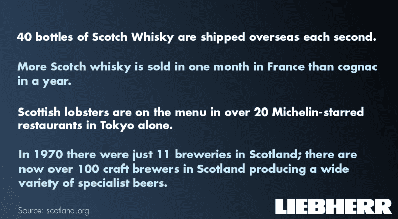 Traditional Scottish Food and Drink Facts
