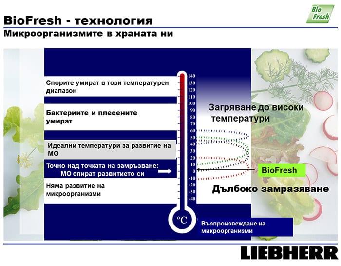 biofresh12