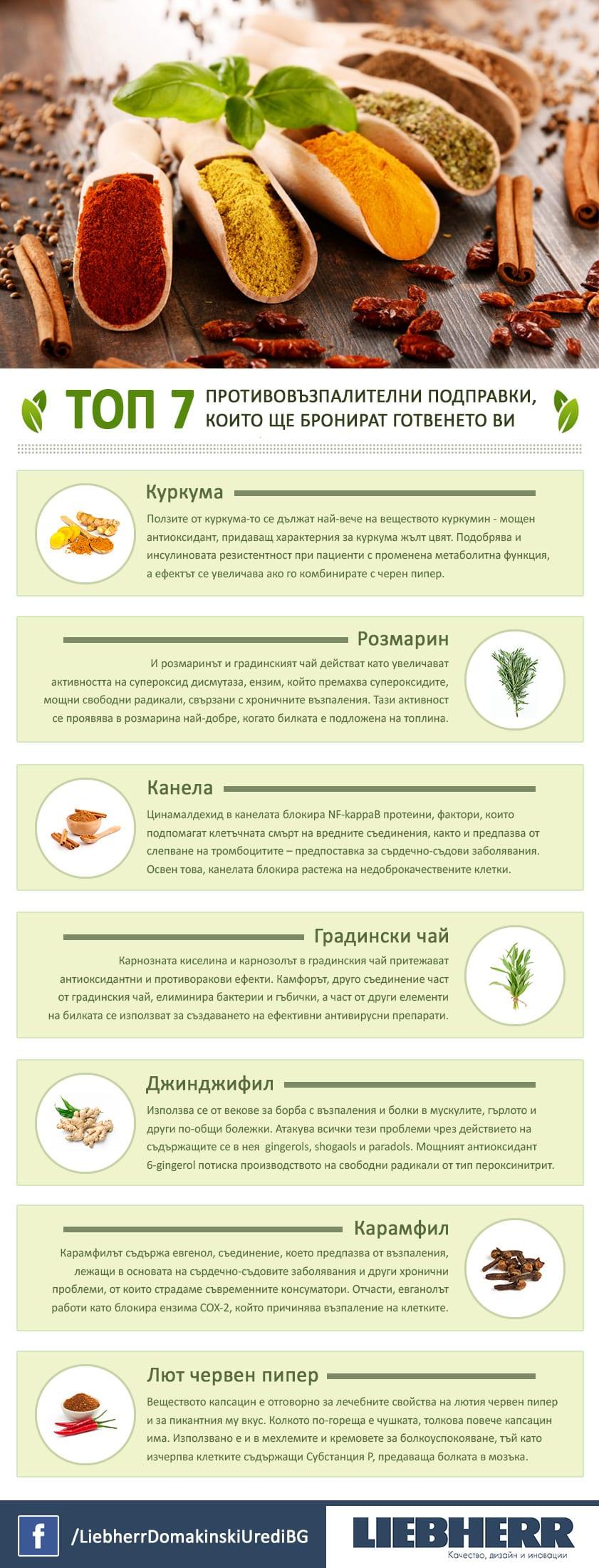 ТОП 7 противовъзпалителни подправки, които ще бронират готвенето ви