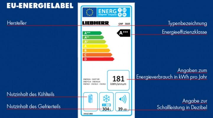 Energielabel, EU-Energielabel, Liebherr, Kühlgerät,