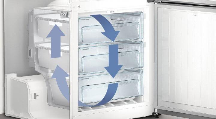 Kleiner Kühlschrank No Frost : Nofrost nie mehr abtauen mit liebherr freshmag liebherr