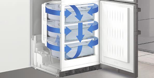9 k hlschrank tipps um energie und geld zu sparen i liebherr freshmag. Black Bedroom Furniture Sets. Home Design Ideas