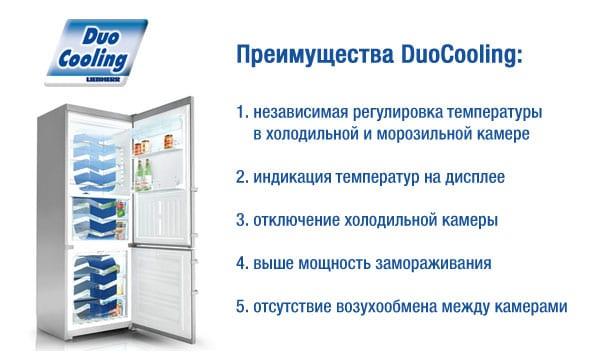 Преимущества технологии DuoCooling от Liebherr