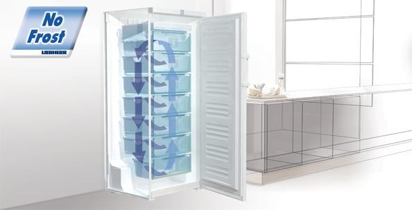 Технология NoFrost в холодильнике Liebherr - высокая мощность замораживания