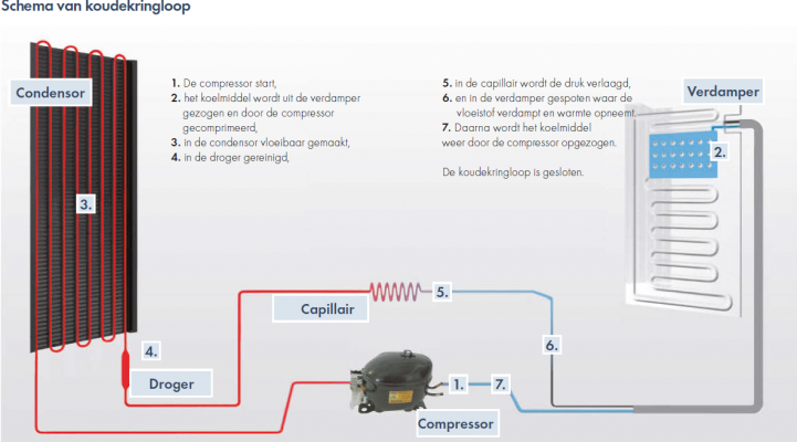 cooling-cycle_4_liebherr